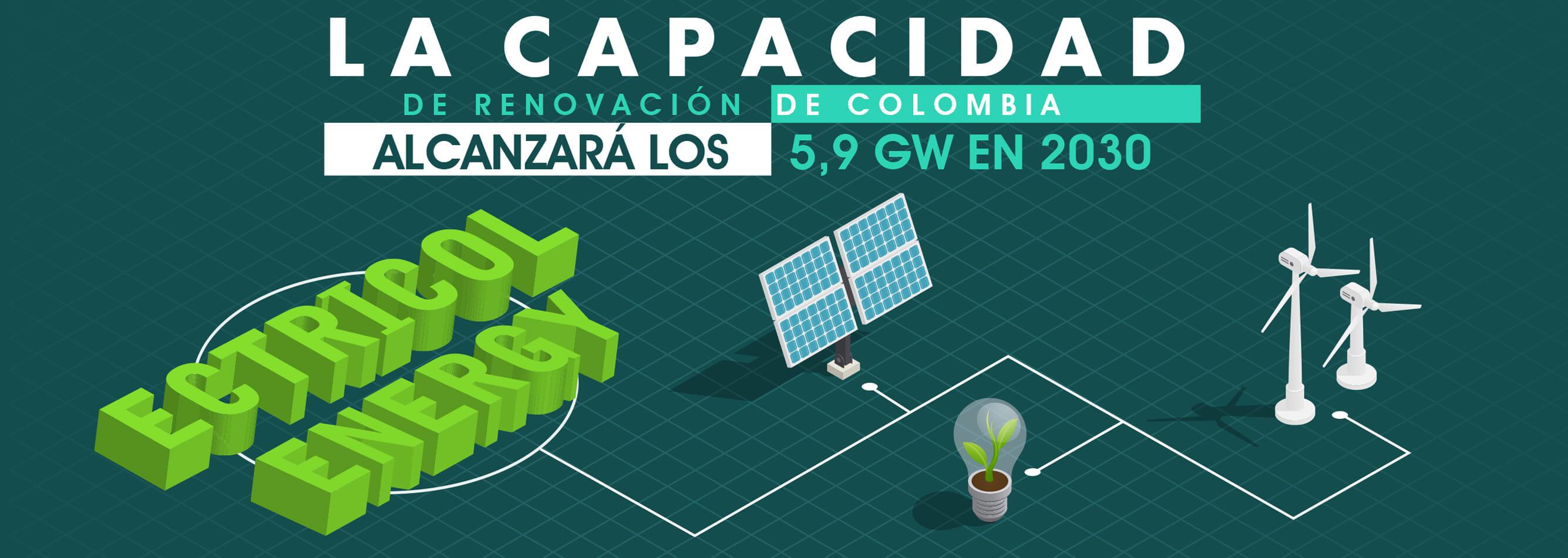 La capacidad de renovación de Colombia alcanzará los 5,9 GW en 2030